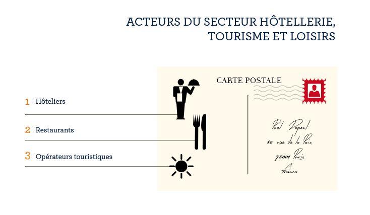tourisme3