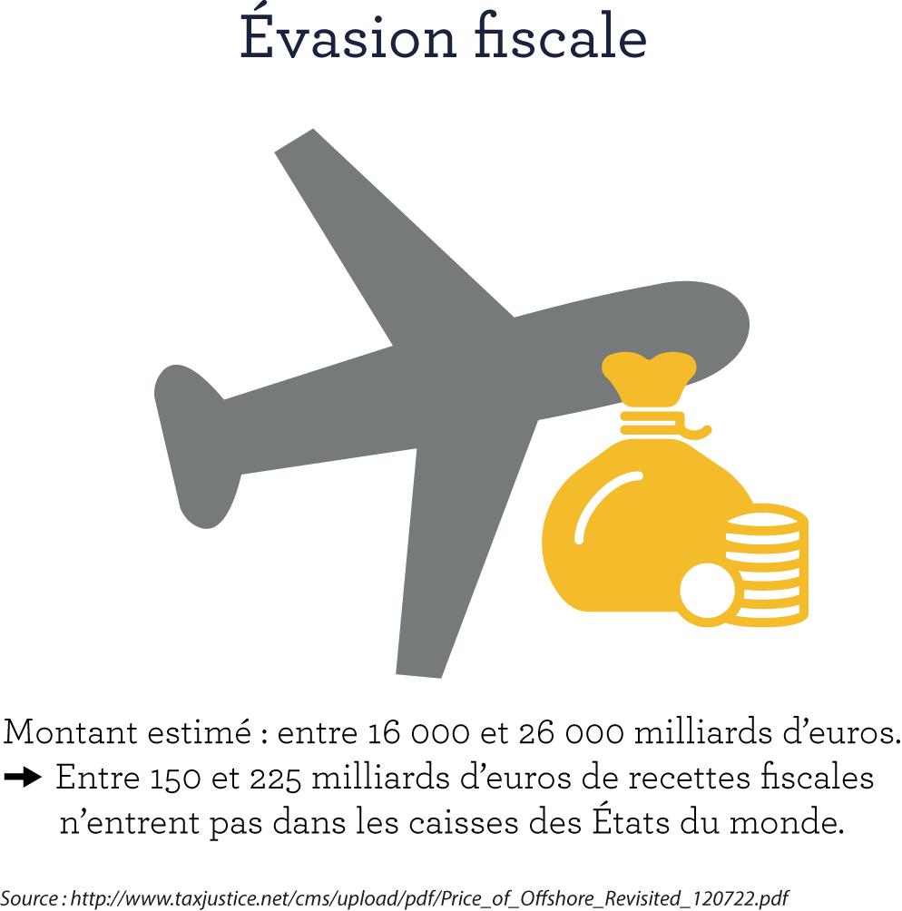evasion-fiscale2