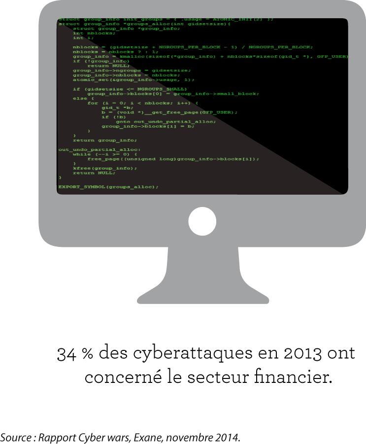 cyberattaques-2