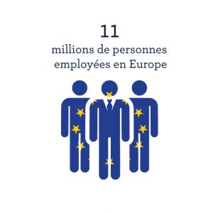 11-millions-employées-europe