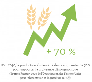 70-production-alimentaire