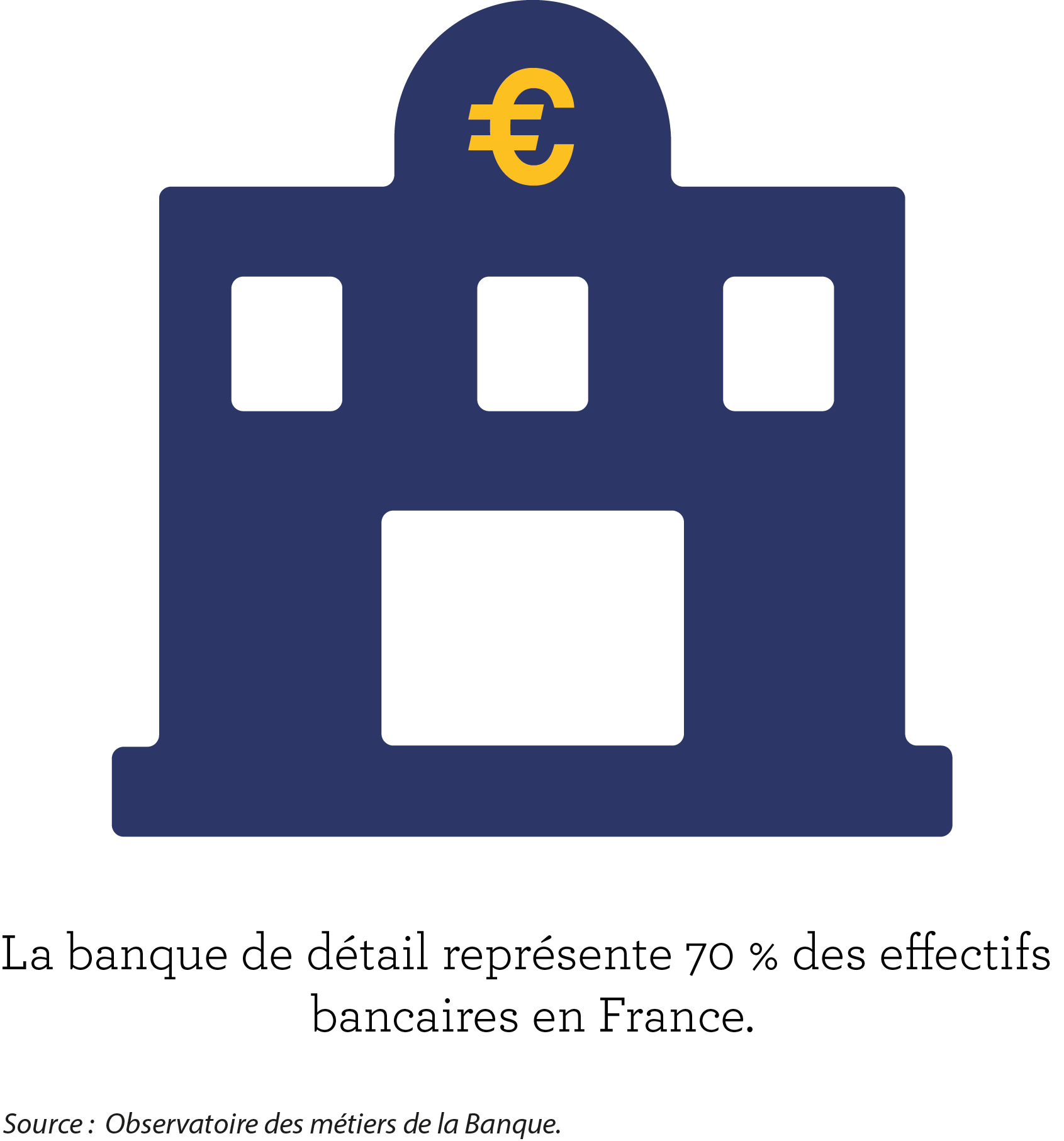 banque-de-detail